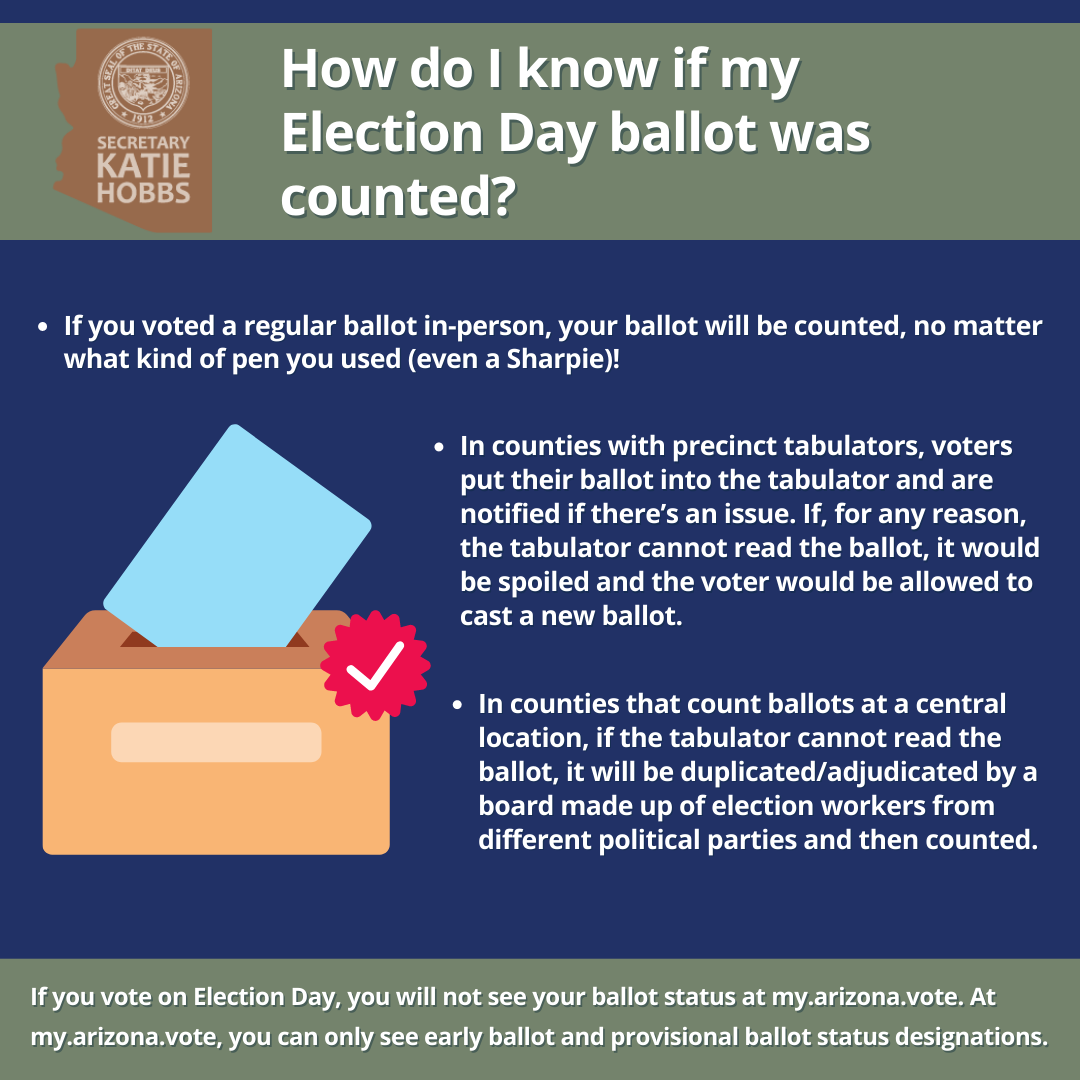 How Do I know if my Election Day ballot was counted