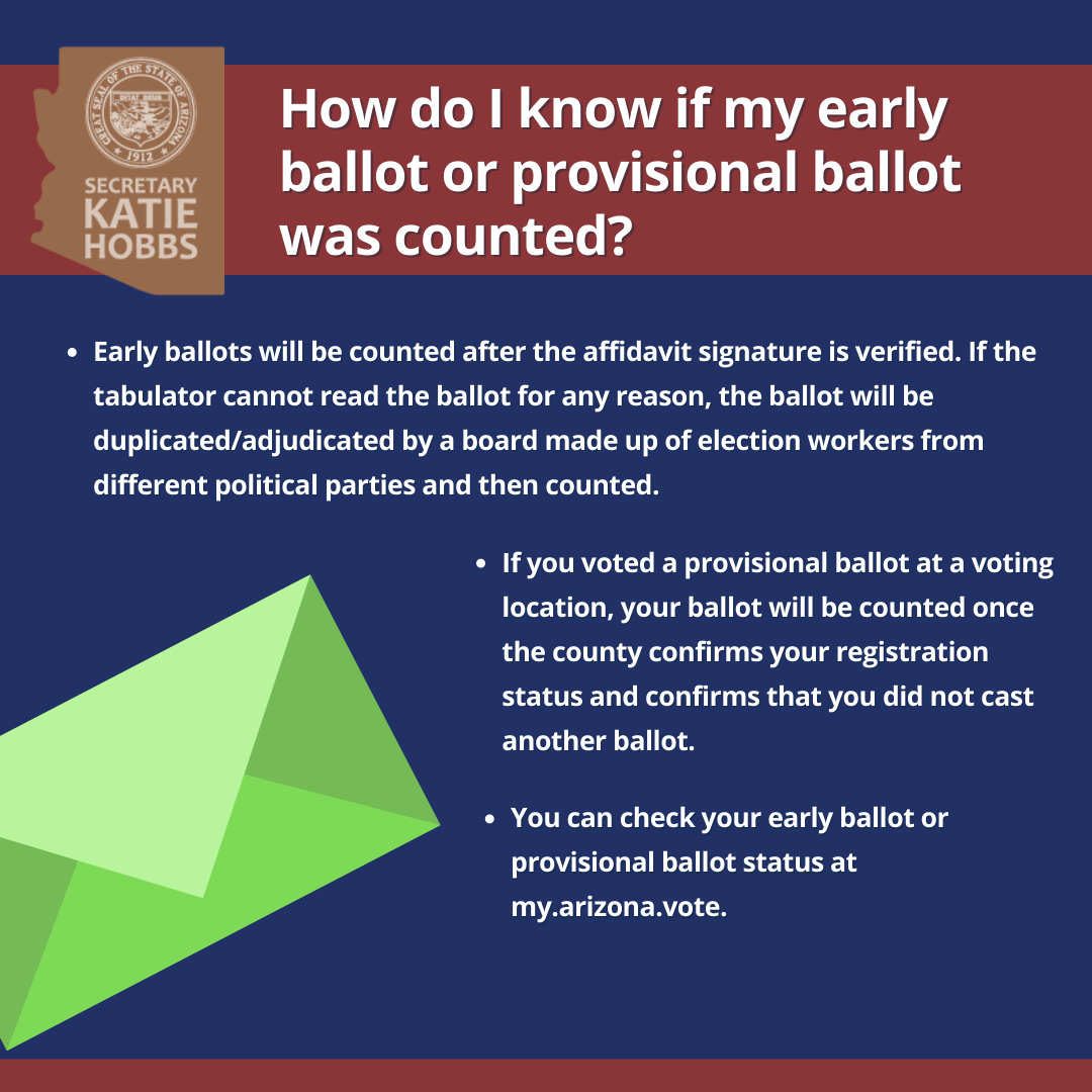 Was my early or provisional ballot counted